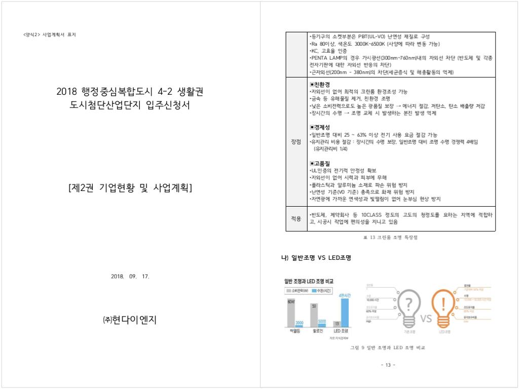 [기업현황 및 사업계획서]현다이엔지 제출용